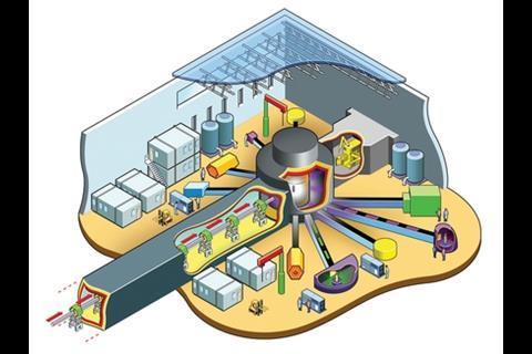 Isis neutron facility